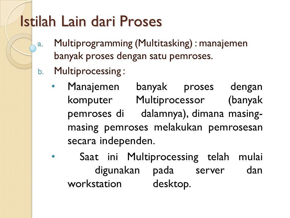 Istilah Lain dari Proses a. Multiprogramming (Multitasking) : manajemen banyak proses dengan satu pemroses. b. Multiprocessing : Manajemen banyak pros