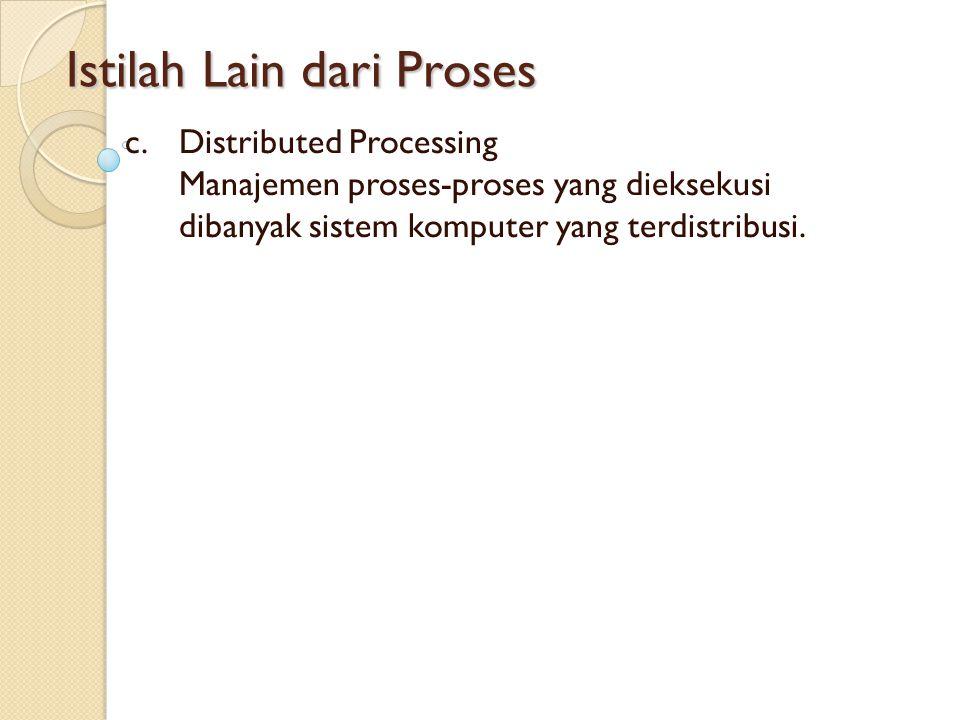 Diagram State Proses Proses Melewati serangkaiaan state- state diskrit.