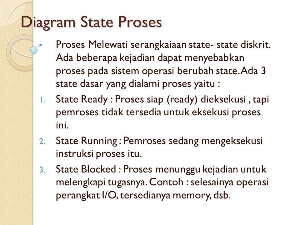 Diagram State Proses Proses Melewati serangkaiaan state- state diskrit. Ada beberapa kejadian dapat menyebabkan proses pada sistem operasi berubah sta