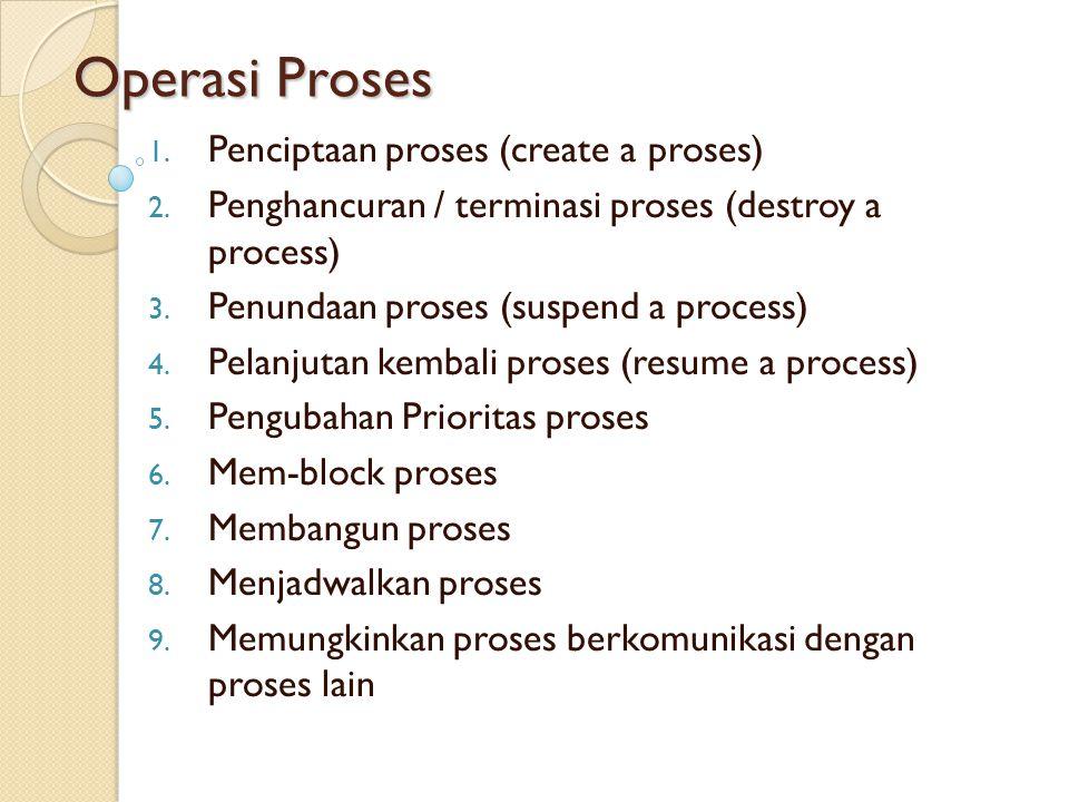 Pengendalian Proses Tahap- Tahap Pengalihan Proses : 7.