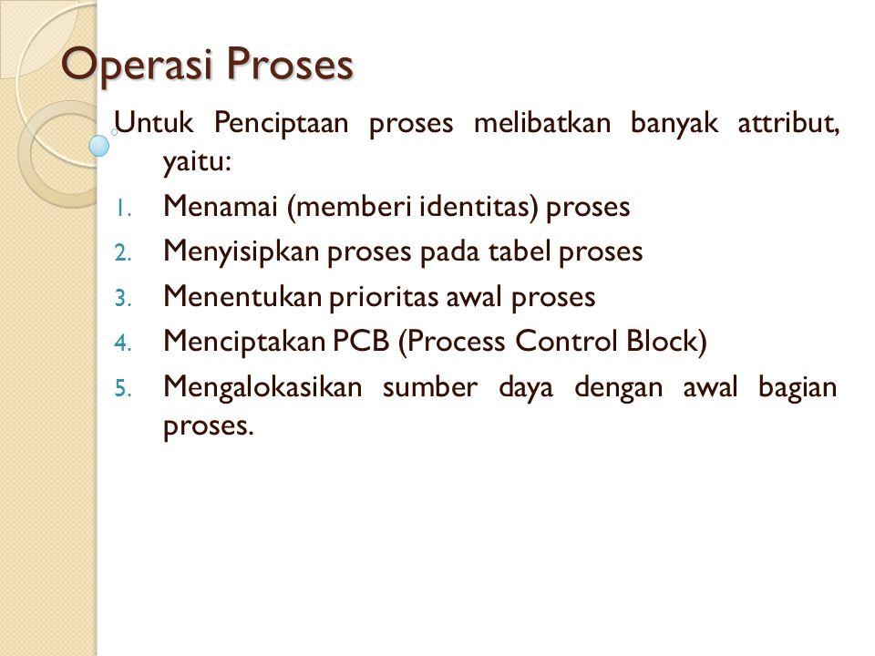 Operasi Proses Untuk Penciptaan proses melibatkan banyak attribut, yaitu: 1. Menamai (memberi identitas) proses 2. Menyisipkan proses pada tabel prose