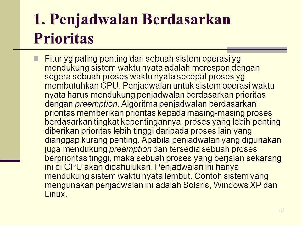 11 1. Penjadwalan Berdasarkan Prioritas Fitur yg paling penting dari sebuah sistem operasi yg mendukung sistem waktu nyata adalah merespon dengan sege