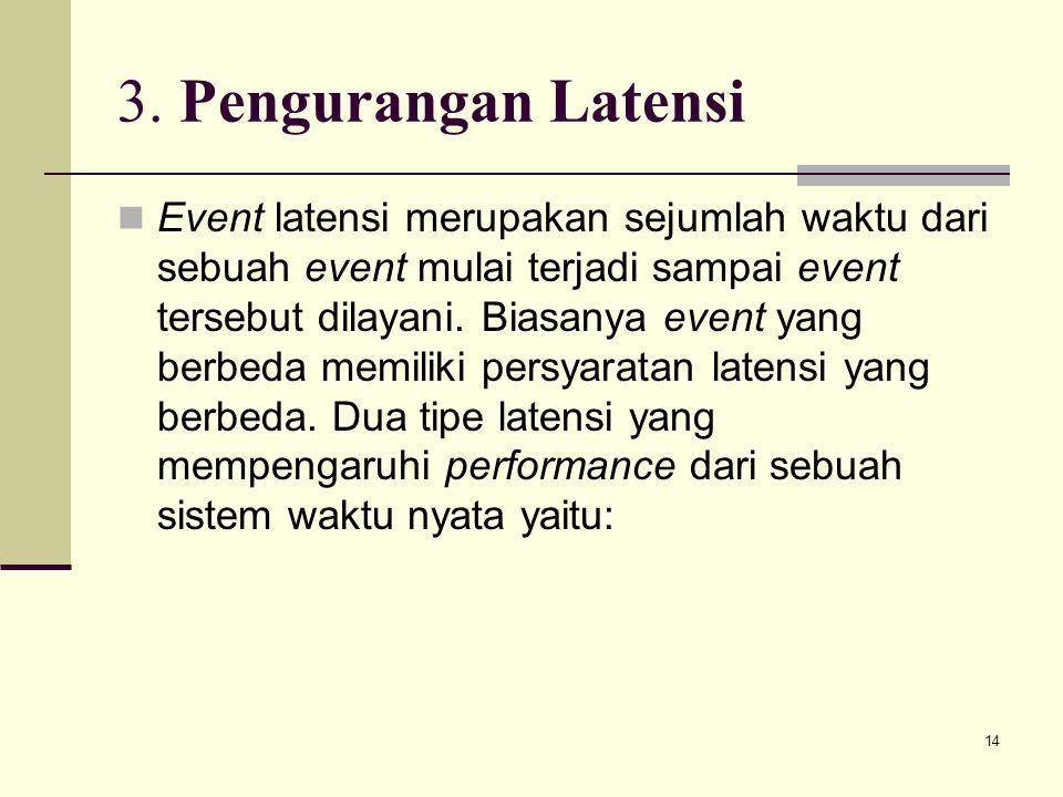 14 3. Pengurangan Latensi Event latensi merupakan sejumlah waktu dari sebuah event mulai terjadi sampai event tersebut dilayani. Biasanya event yang b