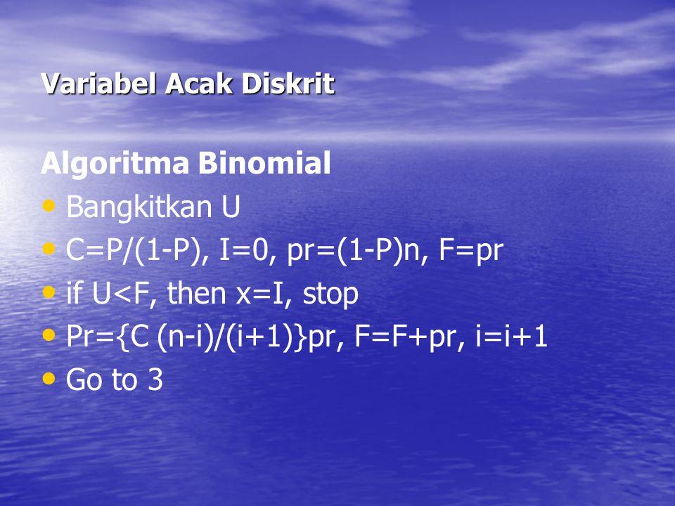 Variabel Acak Diskrit Algoritma Binomial Bangkitkan U C=P/(1-P), I=0, pr=(1-P)n, F=pr if U<F, then x=I, stop Pr={C (n-i)/(i+1)}pr, F=F+pr, i=i+1 Go to