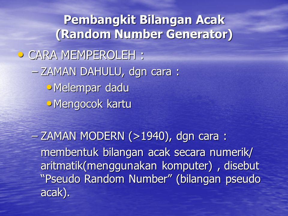 Pembangkit Bilangan Acak (Random Number Generator) CARA MEMPEROLEH : CARA MEMPEROLEH : –ZAMAN DAHULU, dgn cara : Melempar dadu Melempar dadu Mengocok