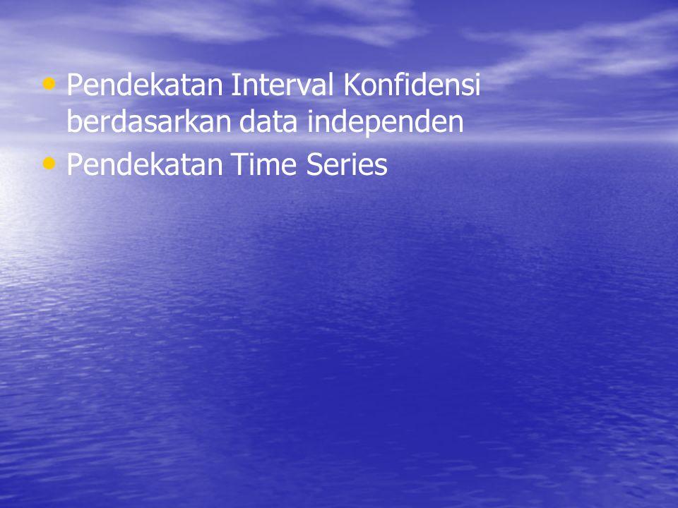 Pendekatan Interval Konfidensi berdasarkan data independen Pendekatan Time Series