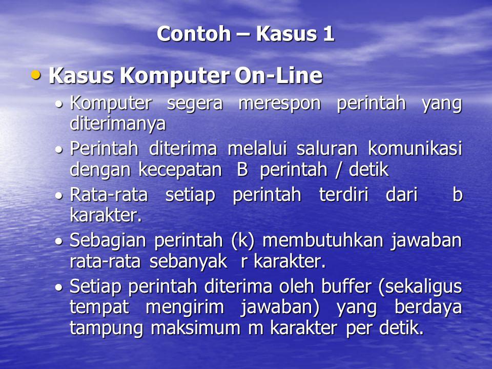 Contoh – Kasus 1 Kasus Komputer On-Line Kasus Komputer On-Line  Komputer segera merespon perintah yang diterimanya  Perintah diterima melalui salura