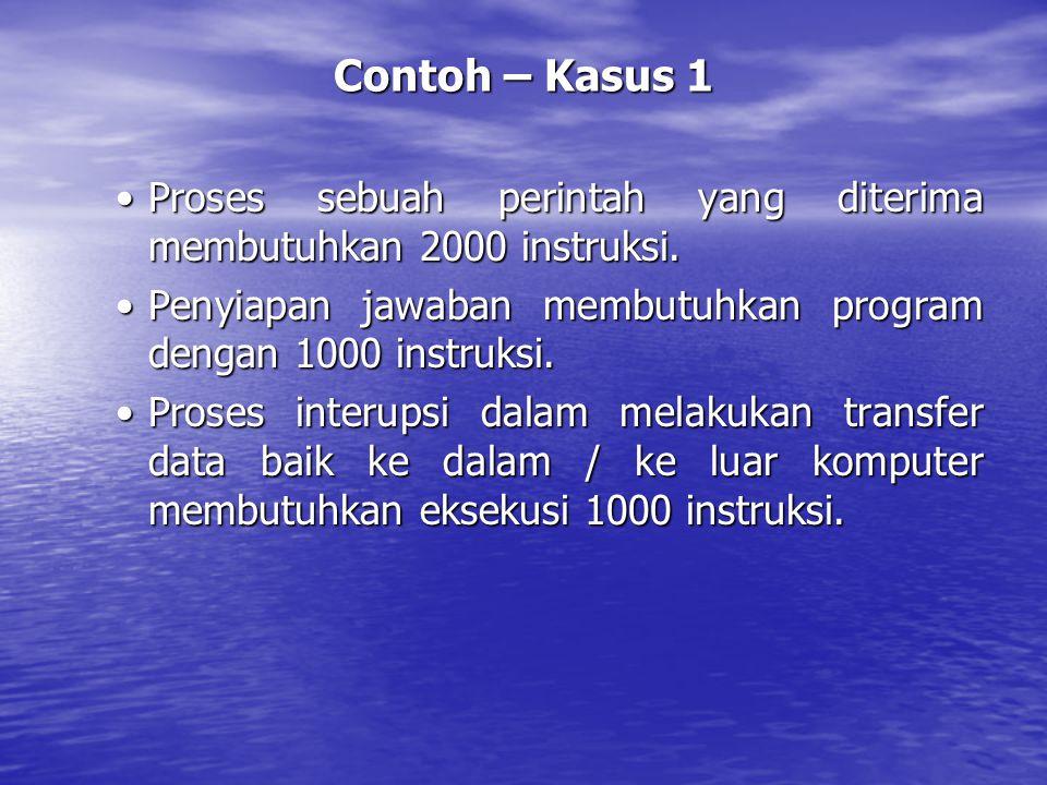 Contoh – Kasus 1 Proses sebuah perintah yang diterima membutuhkan 2000 instruksi.Proses sebuah perintah yang diterima membutuhkan 2000 instruksi. Peny