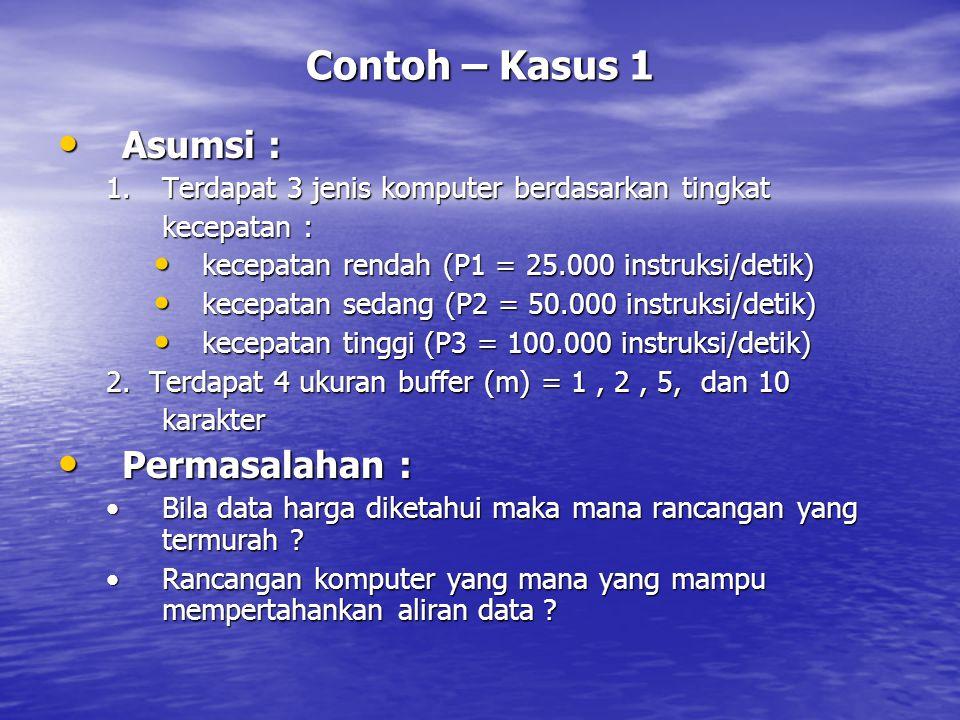 Contoh – Kasus 1 Asumsi : Asumsi : 1.Terdapat 3 jenis komputer berdasarkan tingkat kecepatan : kecepatan rendah (P1 = 25.000 instruksi/detik) kecepata