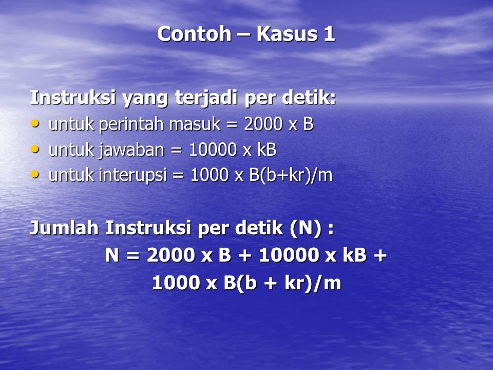 Contoh – Kasus 1 Instruksi yang terjadi per detik: untuk perintah masuk = 2000 x B untuk perintah masuk = 2000 x B untuk jawaban = 10000 x kB untuk ja