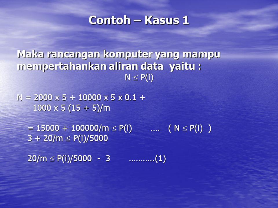 Contoh – Kasus 1 Maka rancangan komputer yang mampu mempertahankan aliran data yaitu : N  P(i) N = 2000 x 5 + 10000 x 5 x 0.1 + 1000 x 5 (15 + 5)/m 1