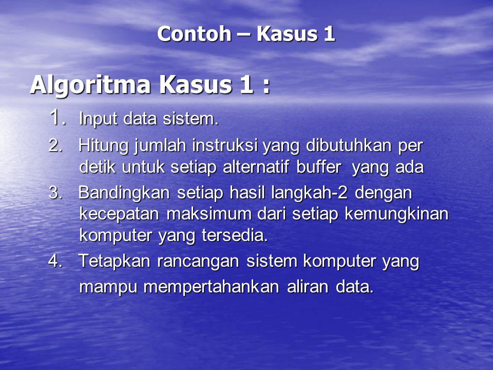 Contoh – Kasus 1 Algoritma Kasus 1 : 1. Input data sistem. 2. Hitung jumlah instruksi yang dibutuhkan per detik untuk setiap alternatif buffer yang ad