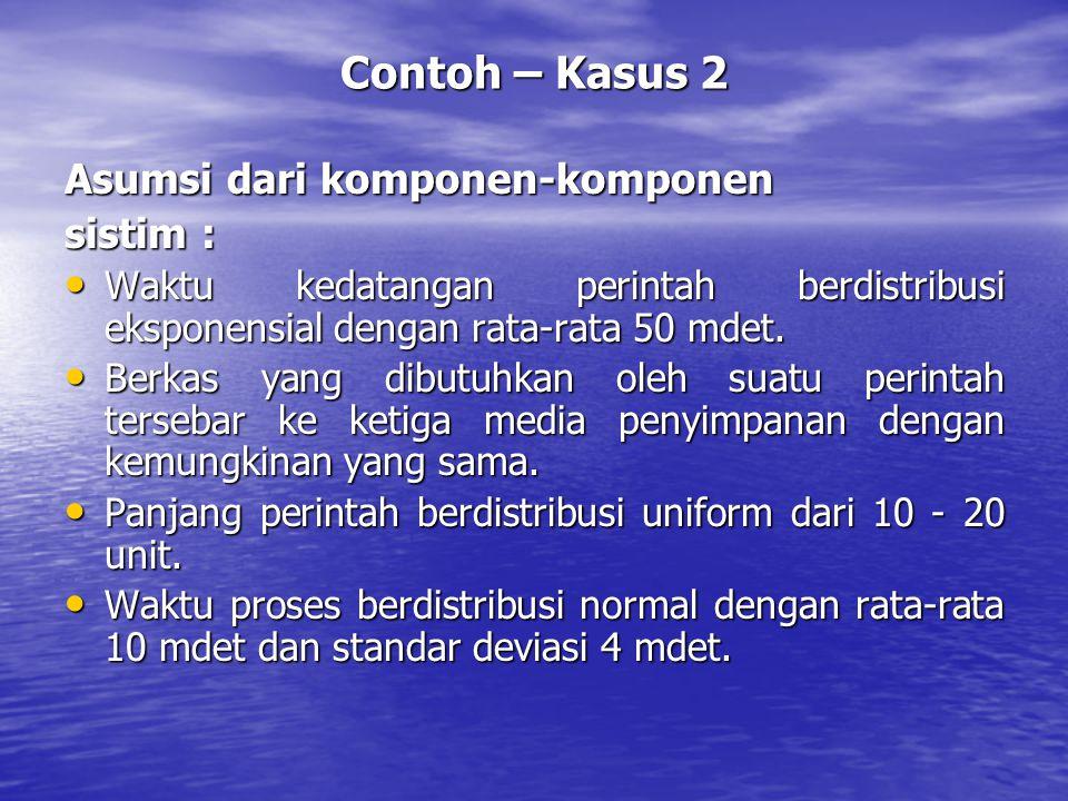 Contoh – Kasus 2 Asumsi dari komponen-komponen sistim : Waktu kedatangan perintah berdistribusi eksponensial dengan rata-rata 50 mdet. Waktu kedatanga