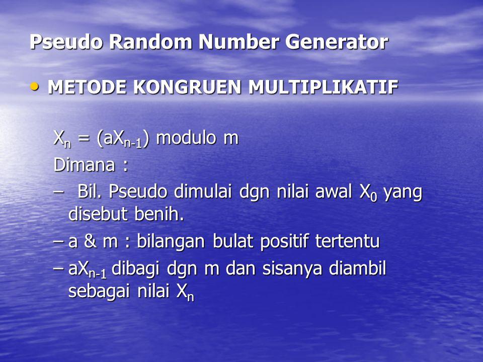 Pseudo Random Number Generator METODE KONGRUEN MULTIPLIKATIF METODE KONGRUEN MULTIPLIKATIF X n = (aX n -1 ) modulo m Dimana : –Bil. Pseudo dimulai dgn