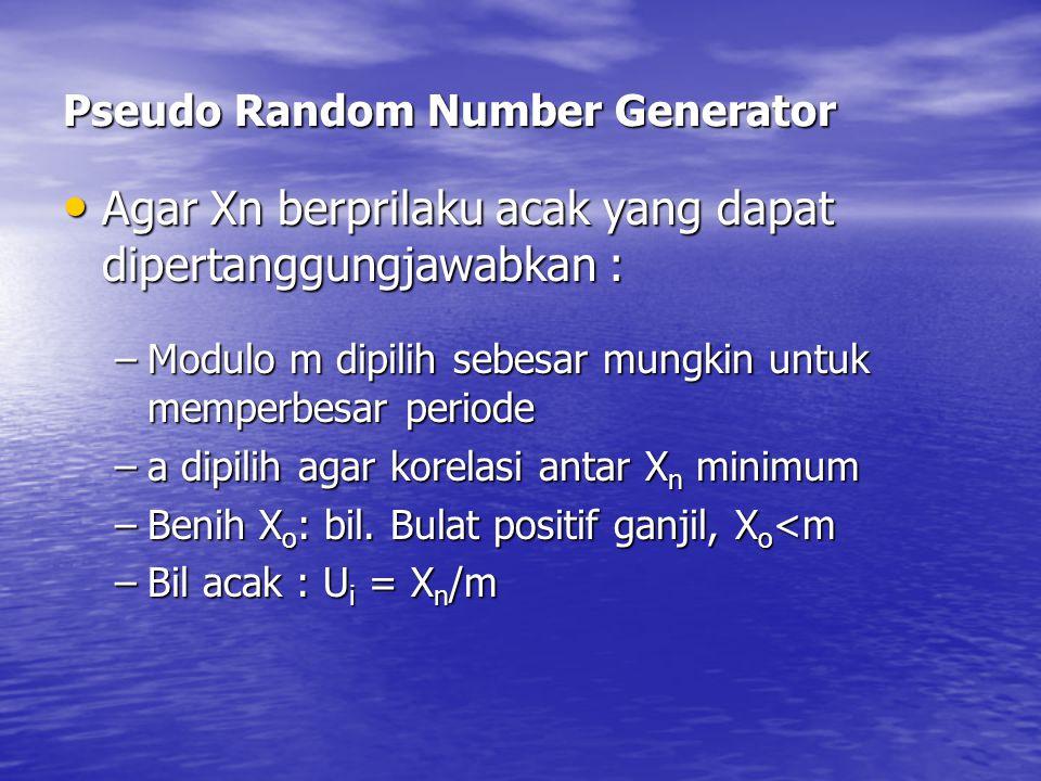 Pseudo Random Number Generator Agar Xn berprilaku acak yang dapat dipertanggungjawabkan : Agar Xn berprilaku acak yang dapat dipertanggungjawabkan : –