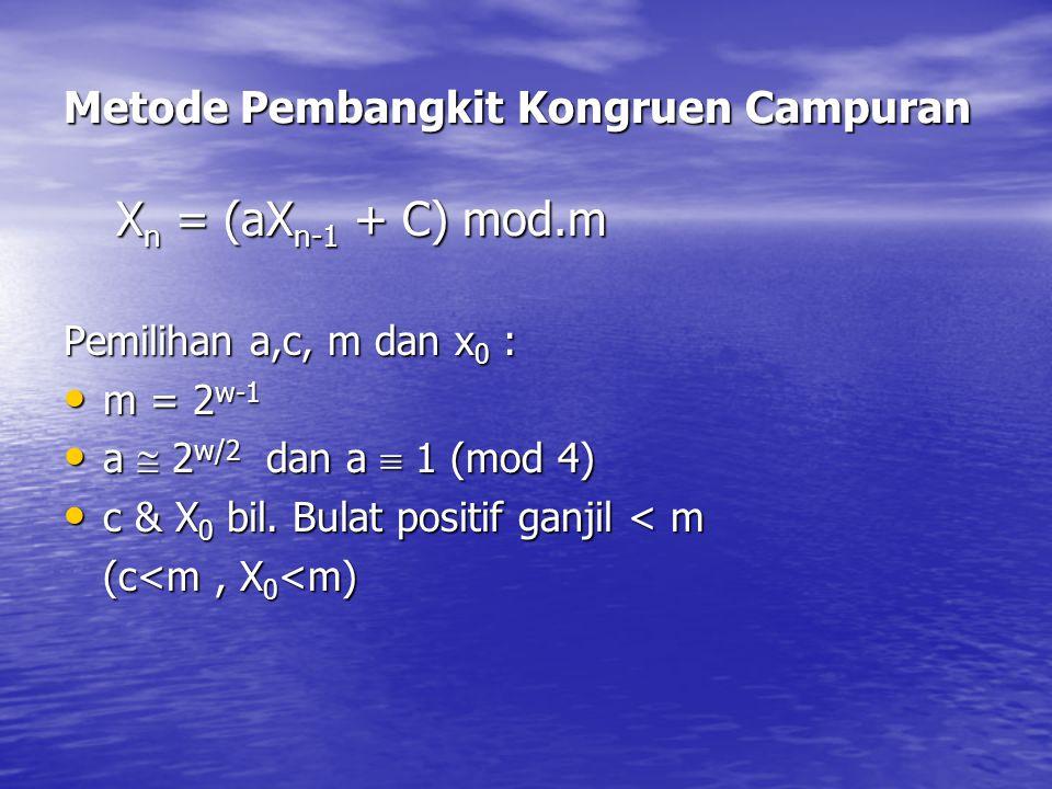 Metode Pembangkit Kongruen Campuran X n = (aX n-1 + C) mod.m Pemilihan a,c, m dan x 0 : m = 2 w-1 m = 2 w-1 a  2 w/2 dan a  1 (mod 4) a  2 w/2 dan