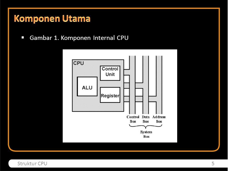  Gambar 1. Komponen Internal CPU 5Struktur CPU