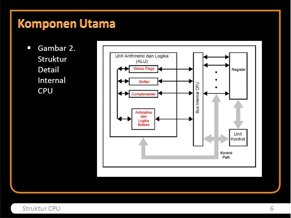  Gambar 2. Struktur Detail Internal CPU 6Struktur CPU