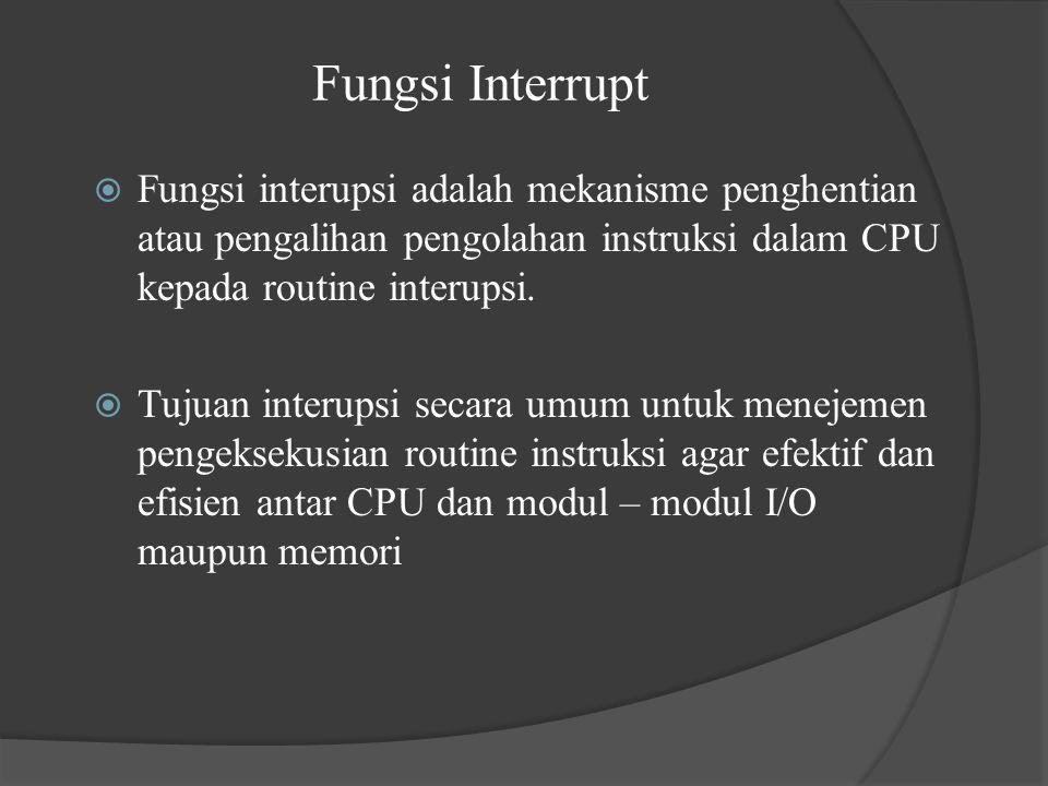 Fungsi Interrupt  Fungsi interupsi adalah mekanisme penghentian atau pengalihan pengolahan instruksi dalam CPU kepada routine interupsi.  Tujuan int