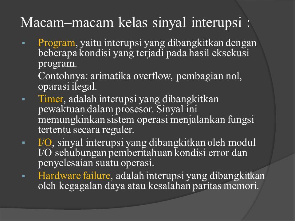 Macam–macam kelas sinyal interupsi :  Program, yaitu interupsi yang dibangkitkan dengan beberapa kondisi yang terjadi pada hasil eksekusi program. Co