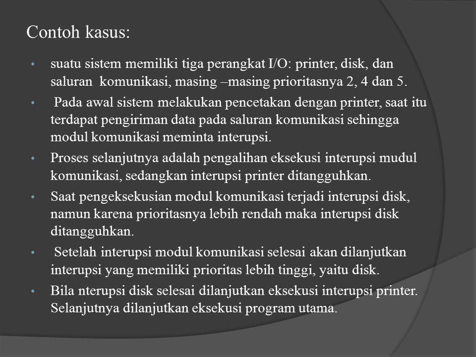 Contoh kasus: suatu sistem memiliki tiga perangkat I/O: printer, disk, dan saluran komunikasi, masing –masing prioritasnya 2, 4 dan 5. Pada awal siste