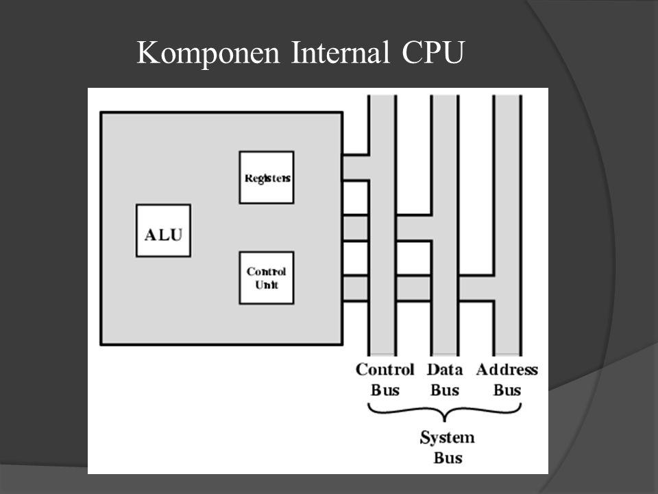 Detail CPU Internal Structure
