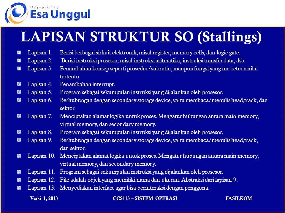Versi 1, 2013CCS113 – SISTEM OPERASIFASILKOM LAPISAN STRUKTUR SO (Stallings) Lapisan 1.