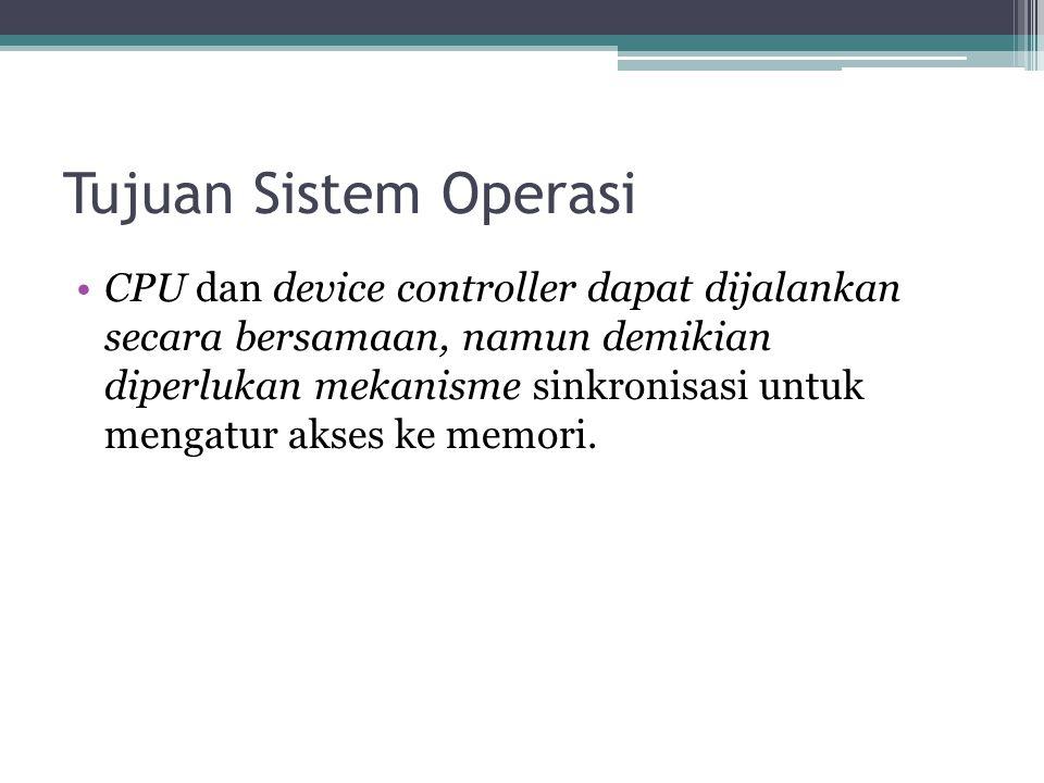 I/O Structurre Struktur I/O, Interupsi I/O, DMA,