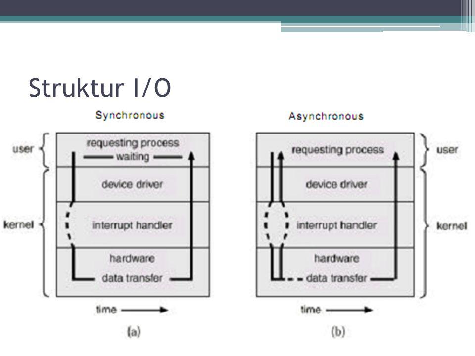 I/O Interrupts Pilihan lebih baik: asynchronous I/O Setelah I/O mulai, kendali langsung kembali ke user program tanpa menunggu I/O selesai ▫CPU dapat melanjutkan operasi I/O untuk device yang lain ▫User program dapat menjalankan program tanpa menunggu atau harus menunggu sampai I/O selesai.