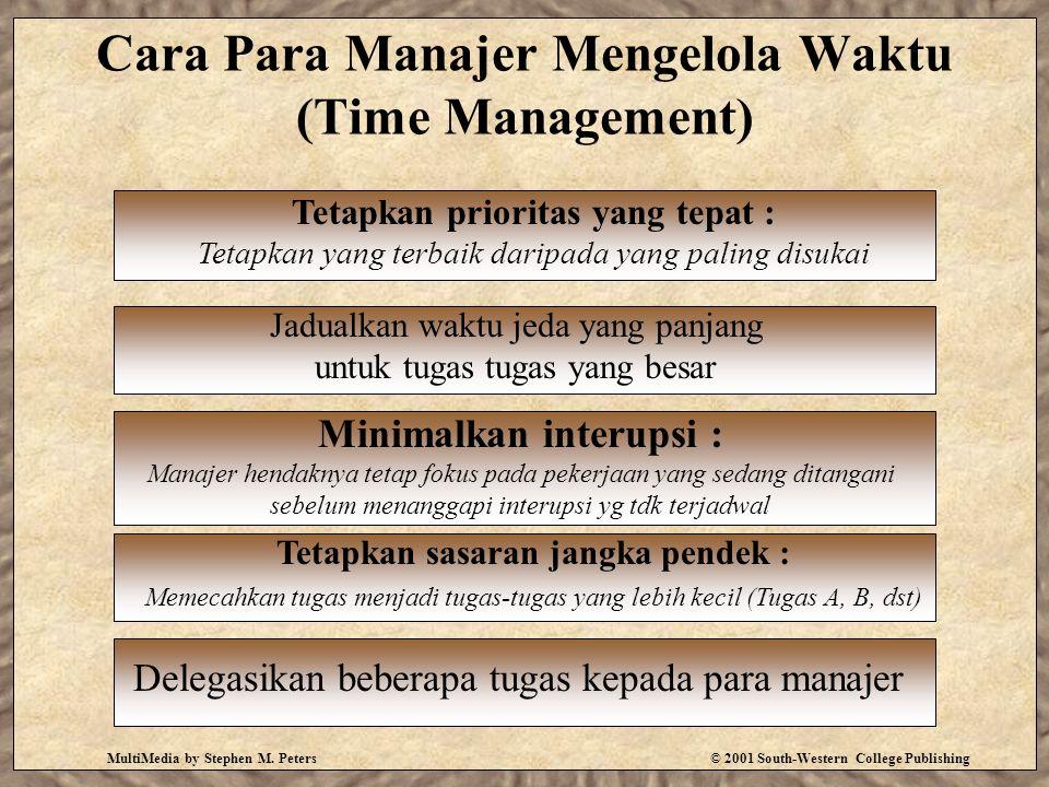 MultiMedia by Stephen M. Peters© 2001 South-Western College Publishing Cara Para Manajer Mengelola Waktu (Time Management) Minimalkan interupsi : Mana