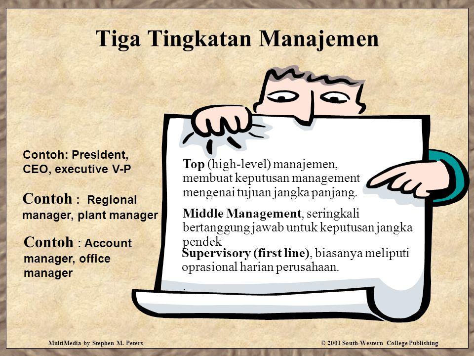 MultiMedia by Stephen M. Peters© 2001 South-Western College Publishing Tiga Tingkatan Manajemen Top (high-level) manajemen, membuat keputusan manageme
