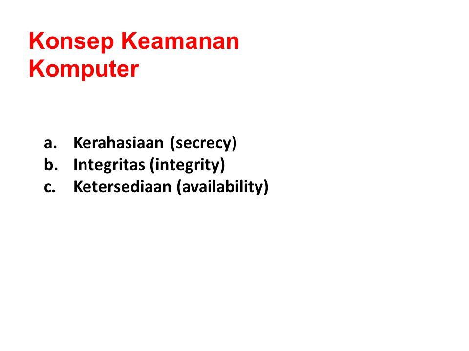 Konsep Keamanan Komputer a.Kerahasiaan (secrecy) b.Integritas (integrity) c.Ketersediaan (availability)