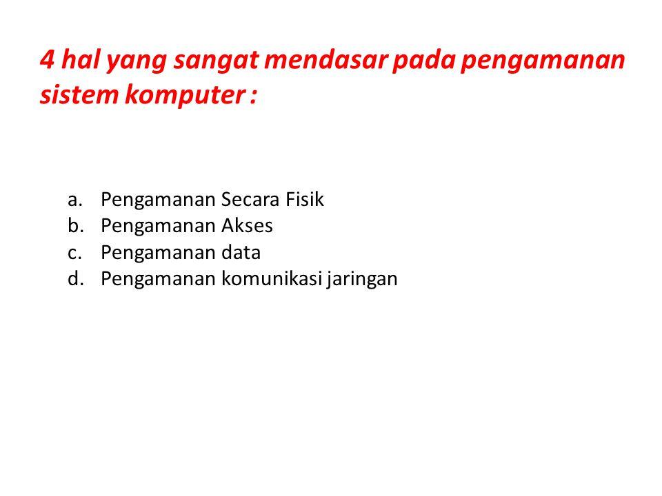 4 hal yang sangat mendasar pada pengamanan sistem komputer : a.Pengamanan Secara Fisik b.Pengamanan Akses c.Pengamanan data d.Pengamanan komunikasi jaringan