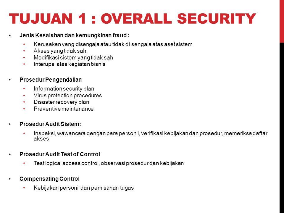 TUJUAN 1 : OVERALL SECURITY Jenis Kesalahan dan kemungkinan fraud : Kerusakan yang disengaja atau tidak di sengaja atas aset sistem Akses yang tidak s