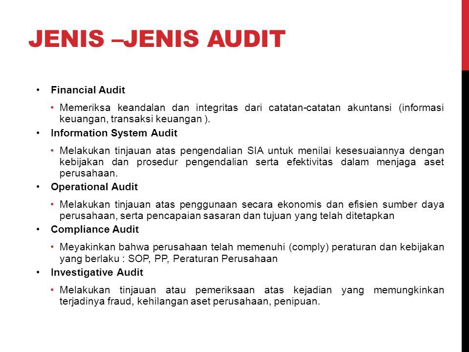 JENIS –JENIS AUDIT Financial Audit Memeriksa keandalan dan integritas dari catatan-catatan akuntansi (informasi keuangan, transaksi keuangan ). Inform