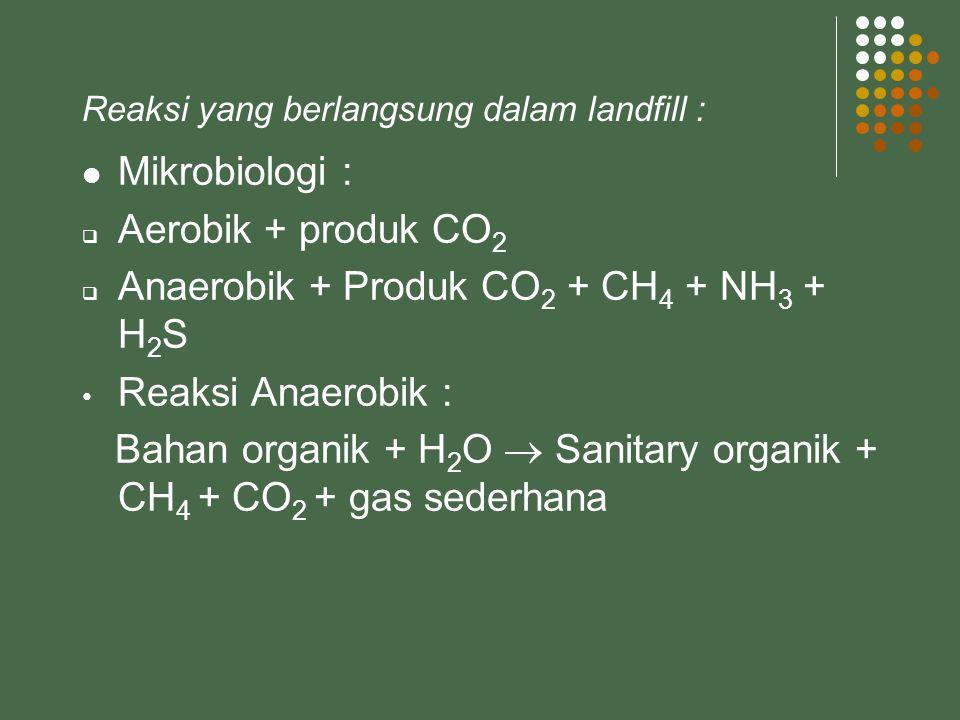 Reaksi yang berlangsung dalam landfill : Mikrobiologi :  Aerobik + produk CO 2  Anaerobik + Produk CO 2 + CH 4 + NH 3 + H 2 S Reaksi Anaerobik : Bahan organik + H 2 O  Sanitary organik + CH 4 + CO 2 + gas sederhana