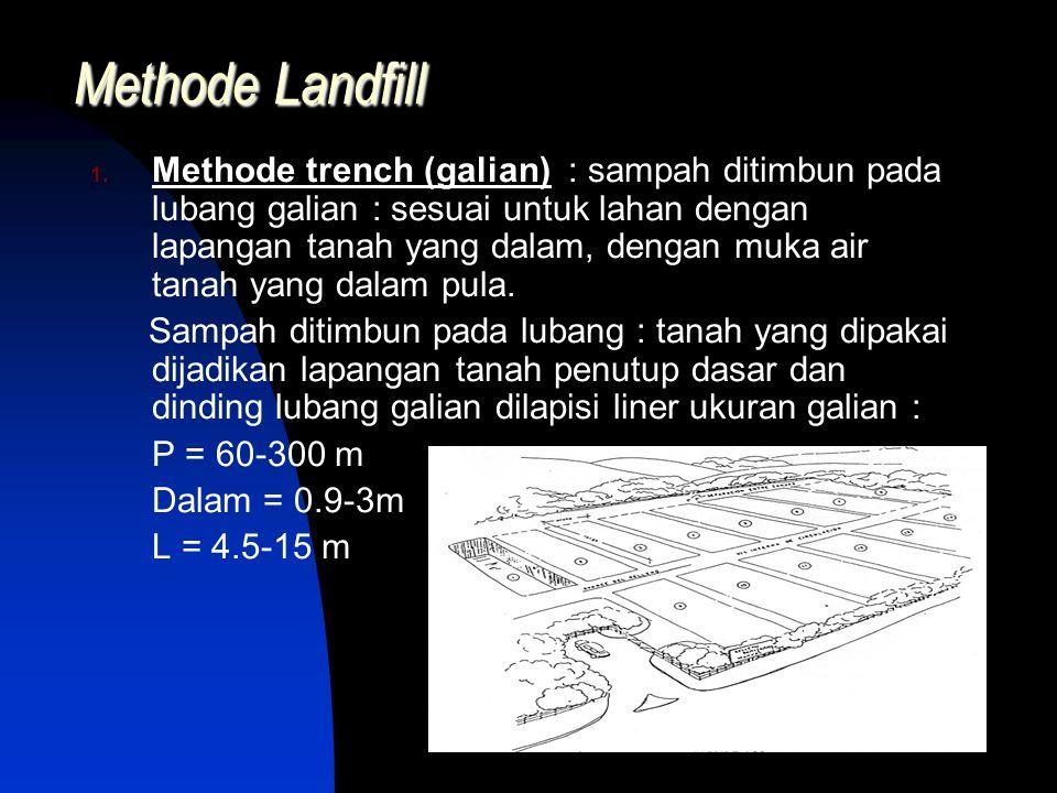 Methode Landfill 1.
