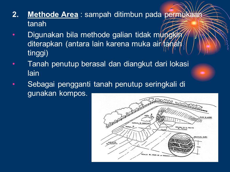 2.Methode Area : sampah ditimbun pada permukaan tanah Digunakan bila methode galian tidak mungkin diterapkan (antara lain karena muka air tanah tinggi) Tanah penutup berasal dan diangkut dari lokasi lain Sebagai pengganti tanah penutup seringkali di gunakan kompos.
