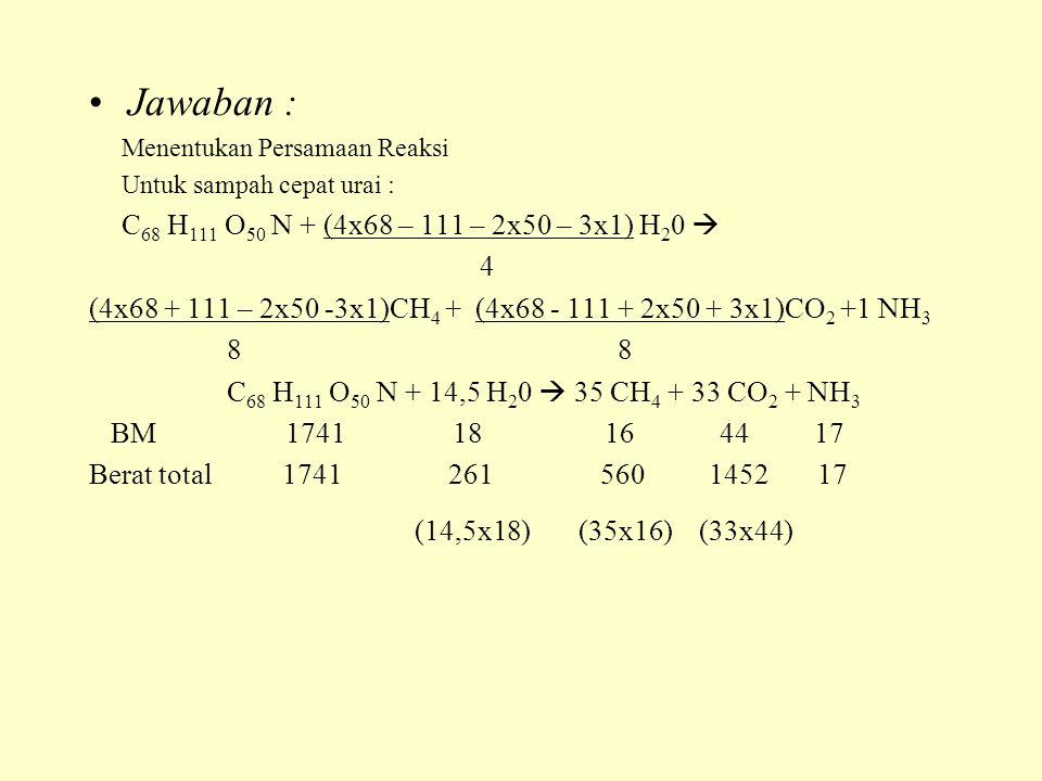 Jawaban : Menentukan Persamaan Reaksi Untuk sampah cepat urai : C 68 H 111 O 50 N + (4x68 – 111 – 2x50 – 3x1) H 2 0  4 (4x68 + 111 – 2x50 -3x1)CH 4 + (4x68 - 111 + 2x50 + 3x1)CO 2 +1 NH 3 8 8 C 68 H 111 O 50 N + 14,5 H 2 0  35 CH 4 + 33 CO 2 + NH 3 BM 1741 18 16 44 17 Berat total 1741 261 560 1452 17 (14,5x18) (35x16) (33x44)
