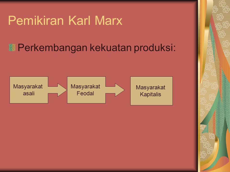 Pemikiran Karl Marx Perkembangan kekuatan produksi: Masyarakat asali Masyarakat Feodal Masyarakat Kapitalis