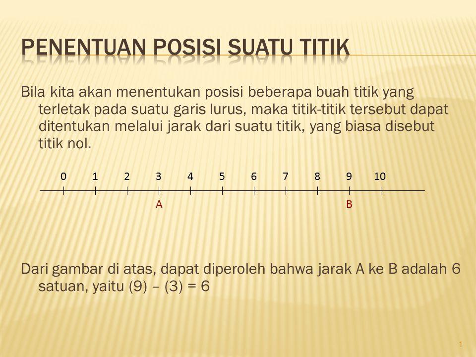 2 -4-3-20+1+2+3 AB +4+5+6+7-5 +- Karena titik-titik tersebut terletak pada sebelah kiri dan kanan titik 0, maka kita harus memberi tanda, yakni tanda negatif (-) pada titik-titik disebelah kiri titik nol dan tanda positif (+) pada titik-titik yang berada pada sebelah kanan titik nol.