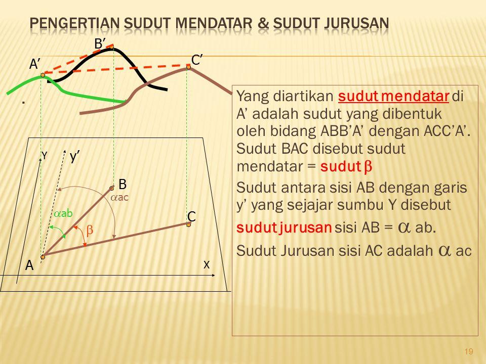 . Yang diartikan sudut mendatar di A' adalah sudut yang dibentuk oleh bidang ABB'A' dengan ACC'A'. Sudut BAC disebut sudut mendatar = sudut  Sudut an