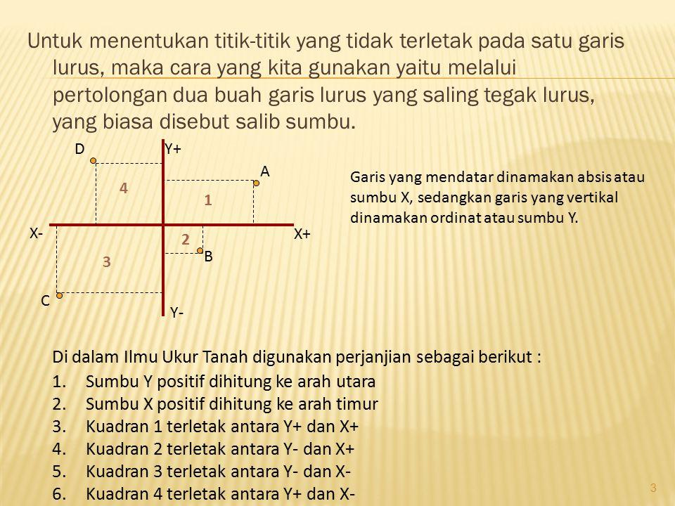 Untuk menentukan titik-titik yang tidak terletak pada satu garis lurus, maka cara yang kita gunakan yaitu melalui pertolongan dua buah garis lurus yan