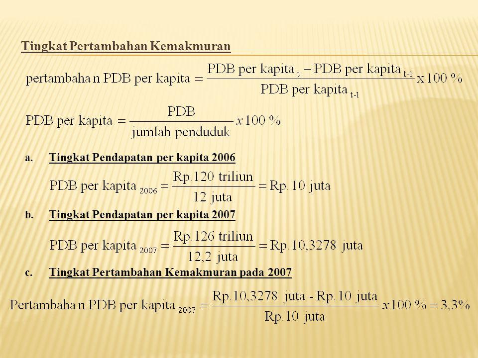 Tingkat Pertambahan Kemakmuran a. Tingkat Pendapatan per kapita 2006 b. Tingkat Pendapatan per kapita 2007 c. Tingkat Pertambahan Kemakmuran pada 2007