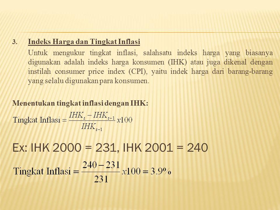 3. Indeks Harga dan Tingkat Inflasi Untuk mengukur tingkat inflasi, salahsatu indeks harga yang biasanya digunakan adalah indeks harga konsumen (IHK)