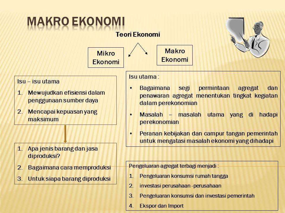 Teori Ekonomi Mikro Ekonomi Makro Ekonomi Isu – isu utama 1.Mewujudkan efisiensi dalam penggunaan sumber daya 2.Mencapai kepuasan yang maksimum Isu ut