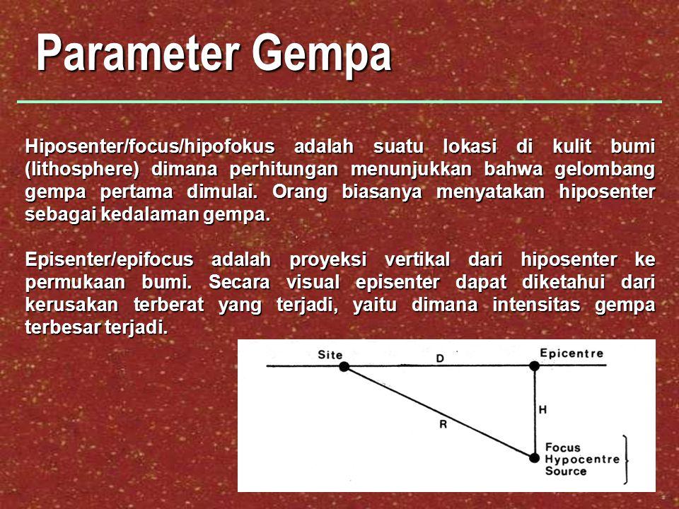 Parameter Gempa Hiposenter/focus/hipofokus adalah suatu lokasi di kulit bumi (lithosphere) dimana perhitungan menunjukkan bahwa gelombang gempa pertama dimulai.