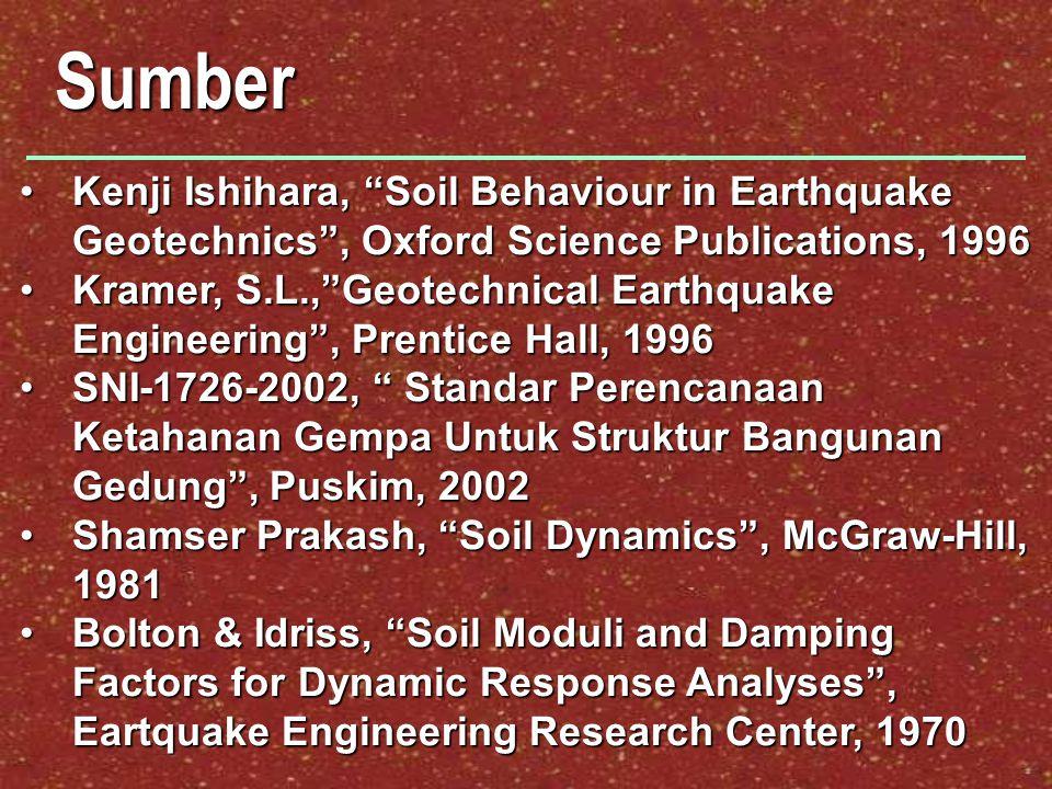 Sumber Kenji Ishihara, Soil Behaviour in Earthquake Geotechnics , Oxford Science Publications, 1996Kenji Ishihara, Soil Behaviour in Earthquake Geotechnics , Oxford Science Publications, 1996 Kramer, S.L., Geotechnical Earthquake Engineering , Prentice Hall, 1996Kramer, S.L., Geotechnical Earthquake Engineering , Prentice Hall, 1996 SNI-1726-2002, Standar Perencanaan Ketahanan Gempa Untuk Struktur Bangunan Gedung , Puskim, 2002SNI-1726-2002, Standar Perencanaan Ketahanan Gempa Untuk Struktur Bangunan Gedung , Puskim, 2002 Shamser Prakash, Soil Dynamics , McGraw-Hill, 1981Shamser Prakash, Soil Dynamics , McGraw-Hill, 1981 Bolton & Idriss, Soil Moduli and Damping Factors for Dynamic Response Analyses , Eartquake Engineering Research Center, 1970Bolton & Idriss, Soil Moduli and Damping Factors for Dynamic Response Analyses , Eartquake Engineering Research Center, 1970