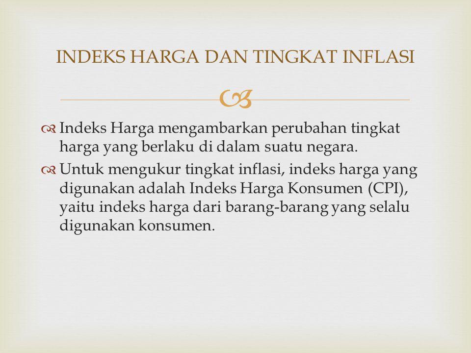   Indeks Harga mengambarkan perubahan tingkat harga yang berlaku di dalam suatu negara.  Untuk mengukur tingkat inflasi, indeks harga yang digunaka