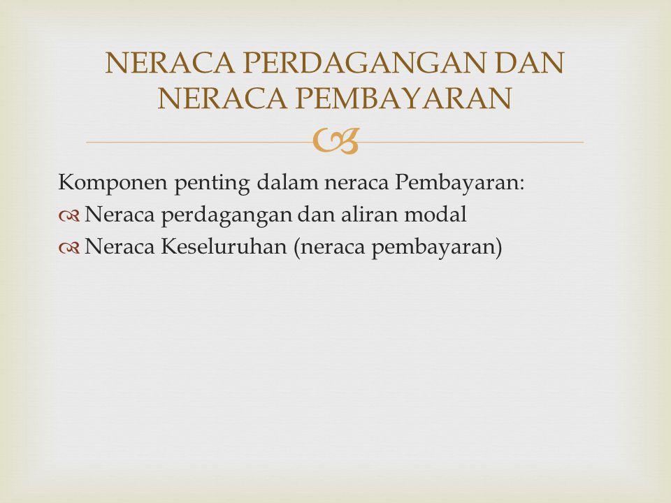  Komponen penting dalam neraca Pembayaran:  Neraca perdagangan dan aliran modal  Neraca Keseluruhan (neraca pembayaran) NERACA PERDAGANGAN DAN NERA
